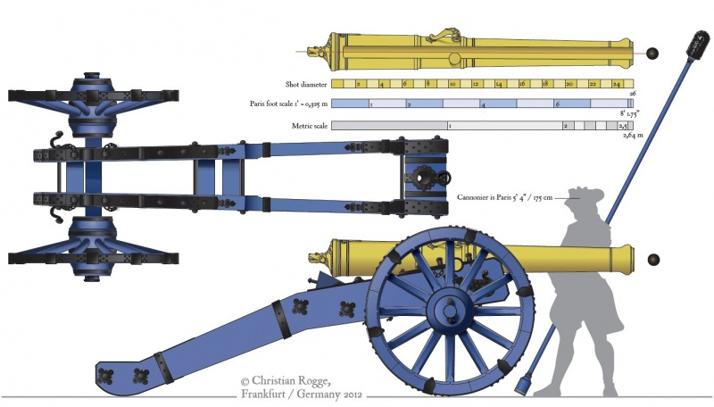 File:French 8-pdr field cannon M1732.jpg